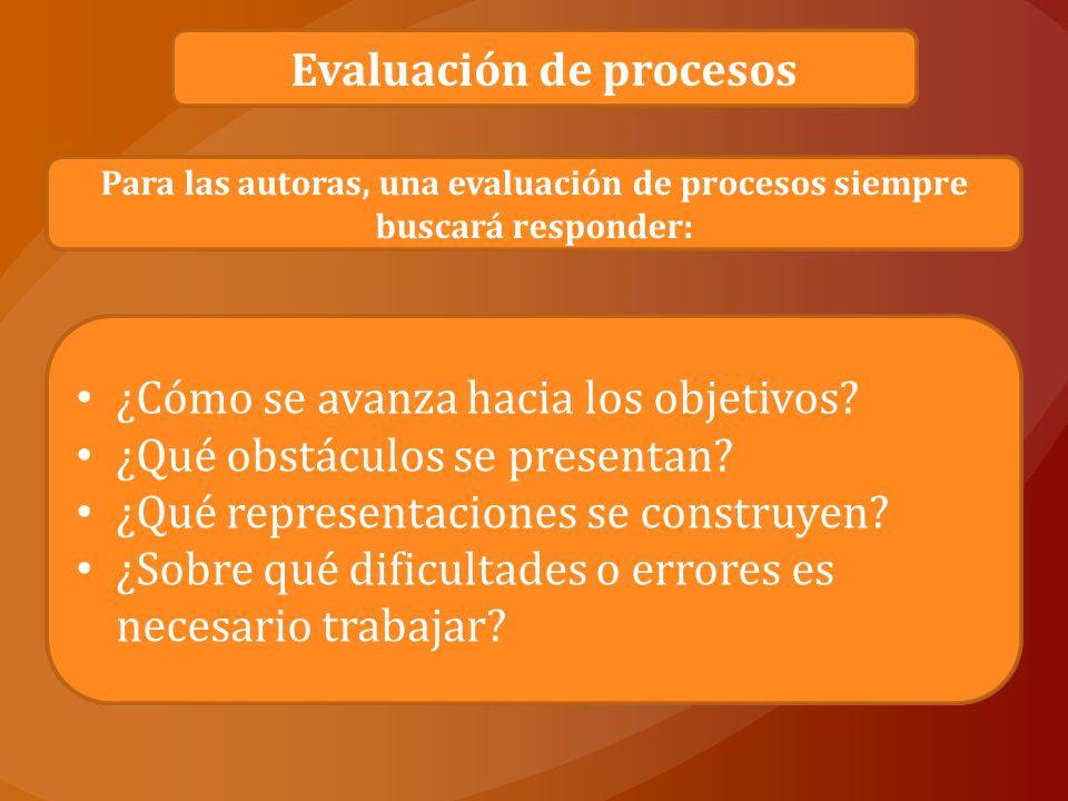 Evaluación de procesos
