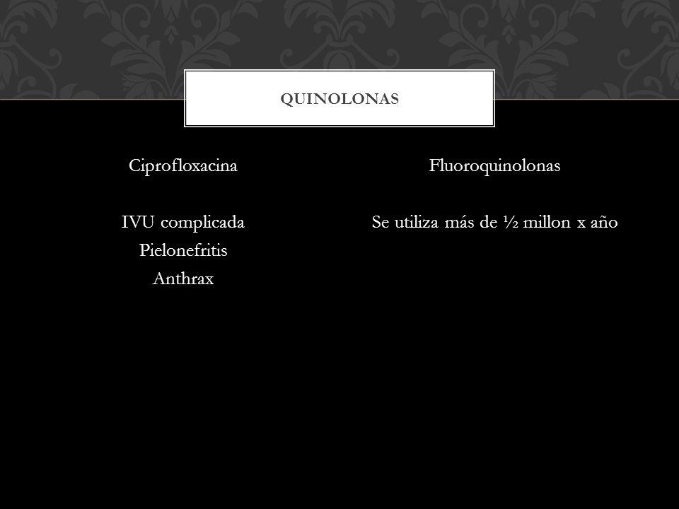 Ciprofloxacina IVU complicada Pielonefritis Anthrax