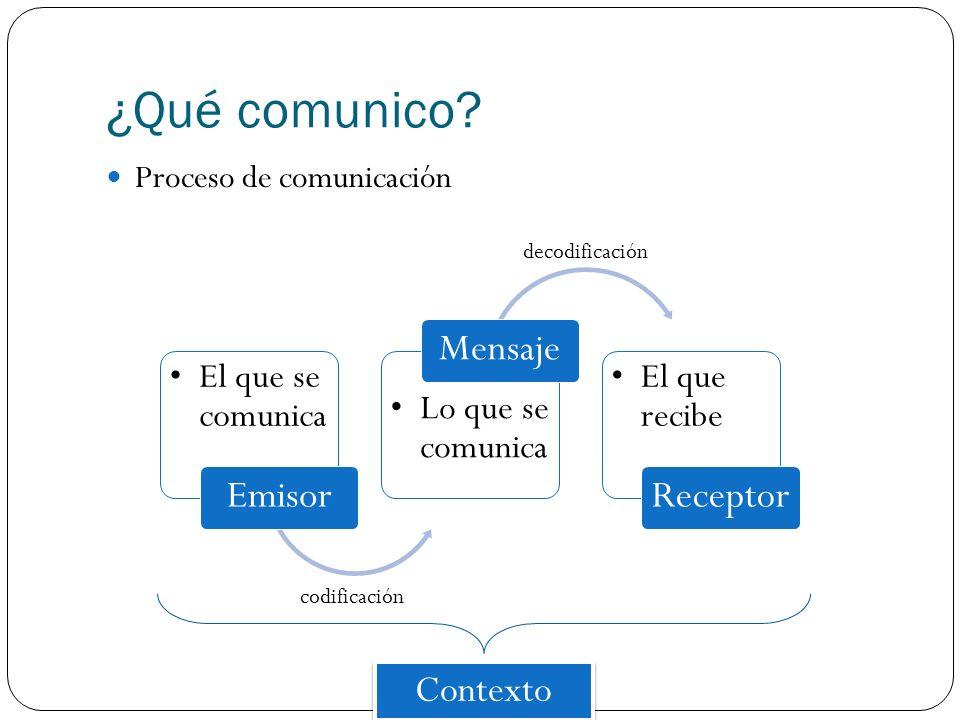 ¿Qué comunico Emisor Mensaje Receptor Contexto El que se comunica