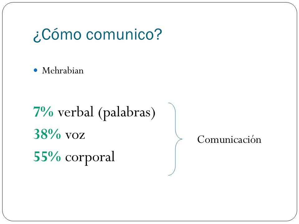 ¿Cómo comunico 7% verbal (palabras) 38% voz 55% corporal Comunicación