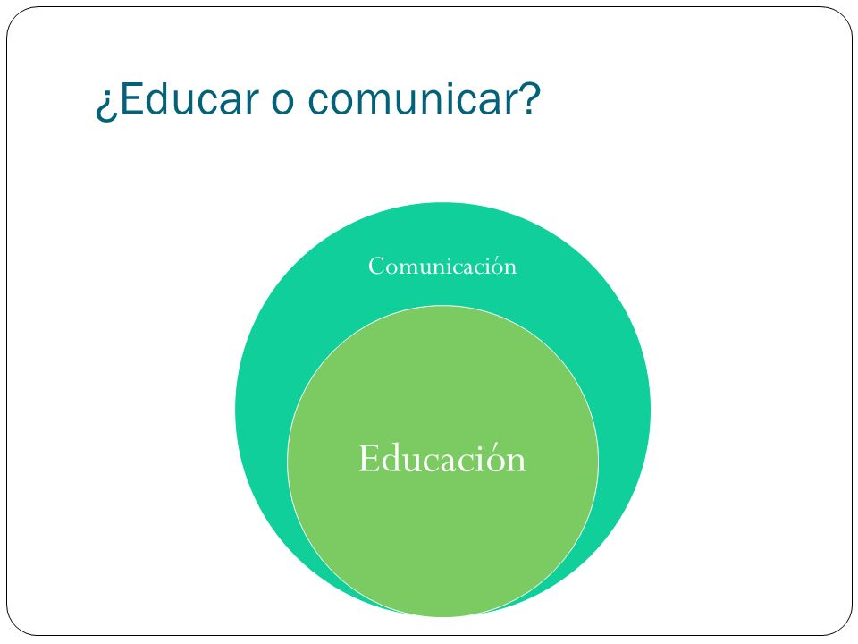¿Educar o comunicar Comunicación Educación