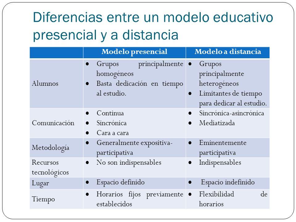 Diferencias entre un modelo educativo presencial y a distancia