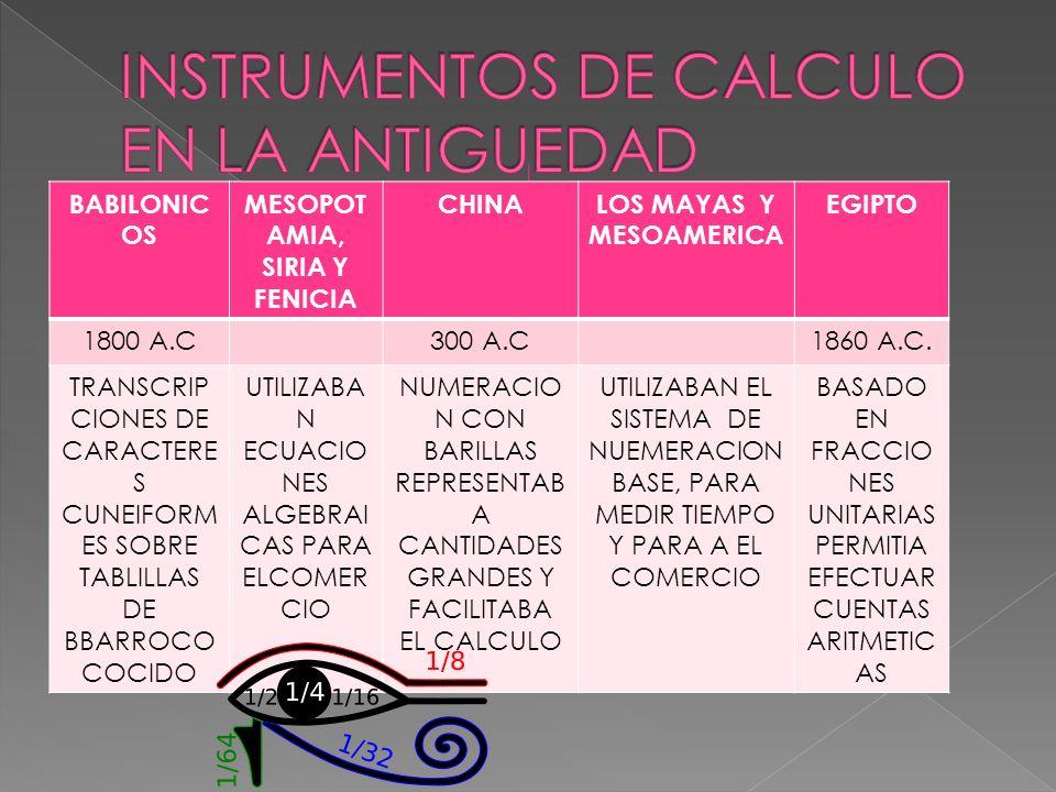 INSTRUMENTOS DE CALCULO EN LA ANTIGUEDAD
