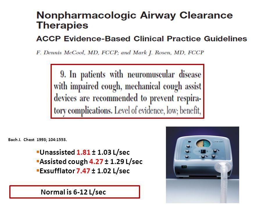 Unassisted 1.81 ± 1.03 L/sec Assisted cough 4.27 ± 1.29 L/sec