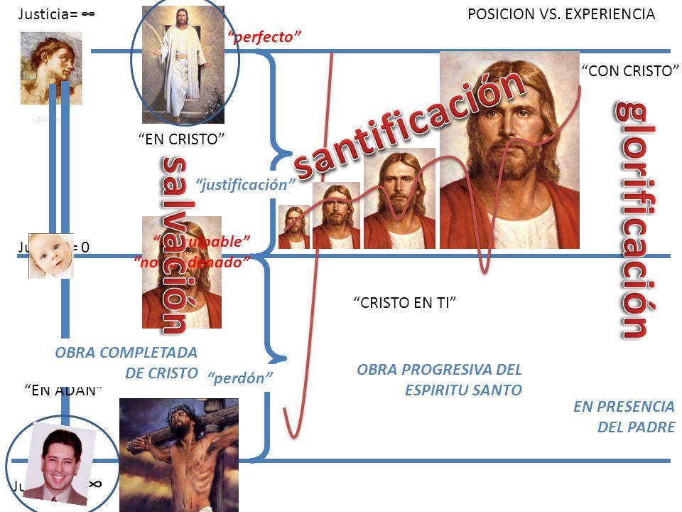 santificación glorificación salvación