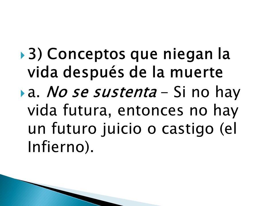 3) Conceptos que niegan la vida después de la muerte