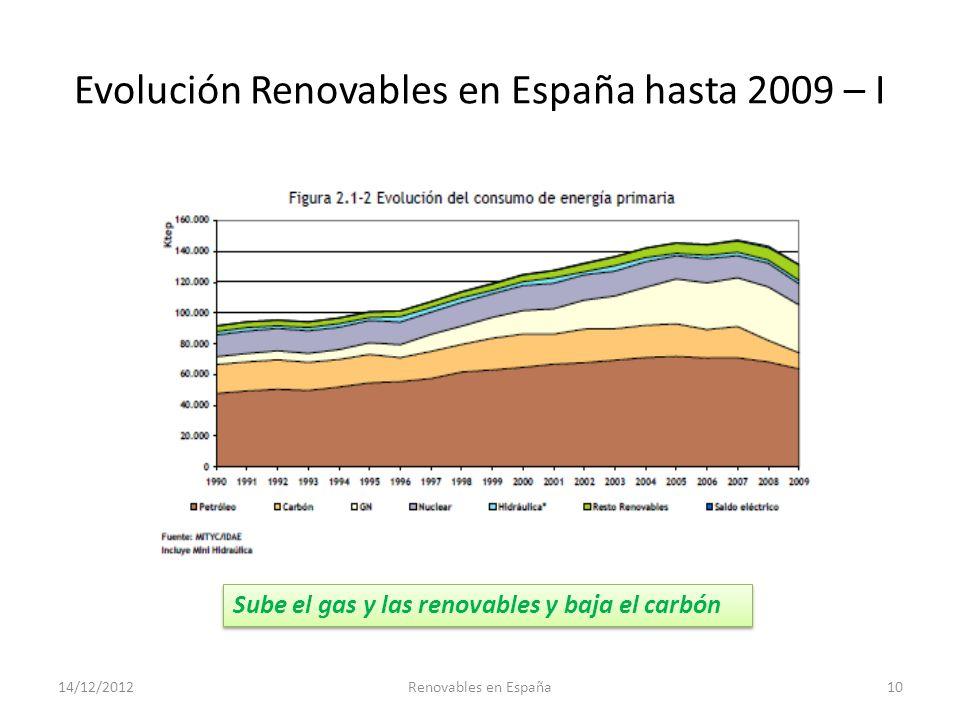 Evolución Renovables en España hasta 2009 – I