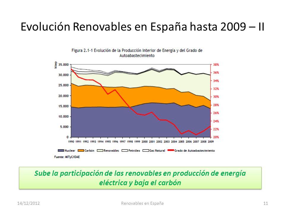 Evolución Renovables en España hasta 2009 – II