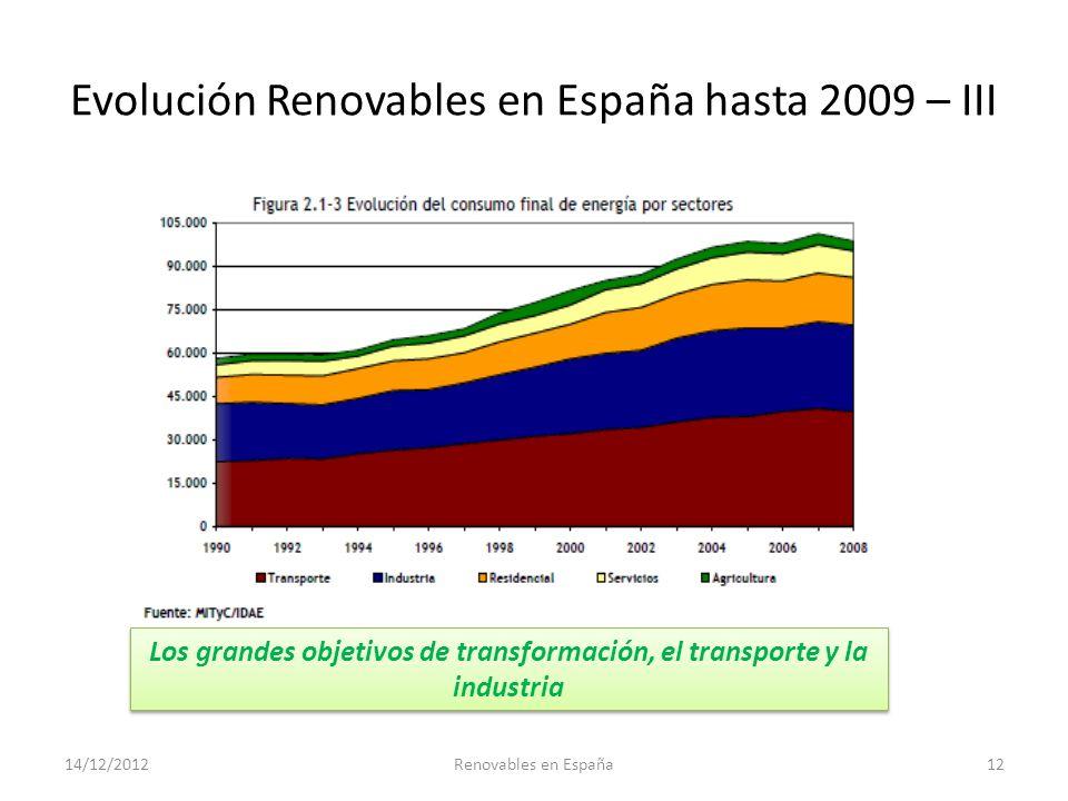 Evolución Renovables en España hasta 2009 – III