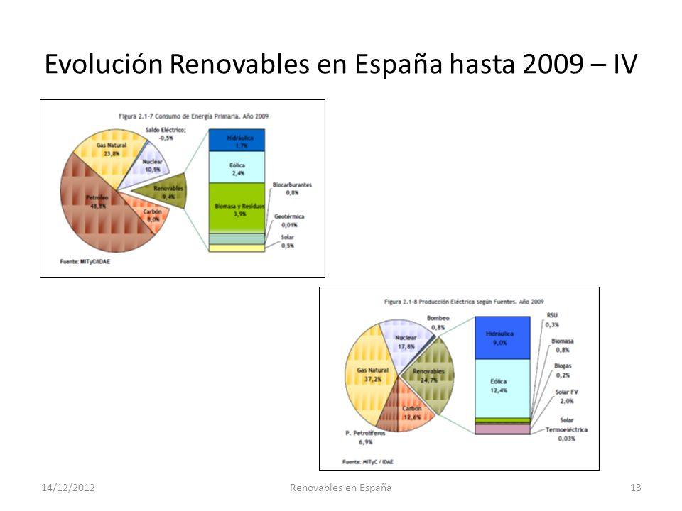 Evolución Renovables en España hasta 2009 – IV