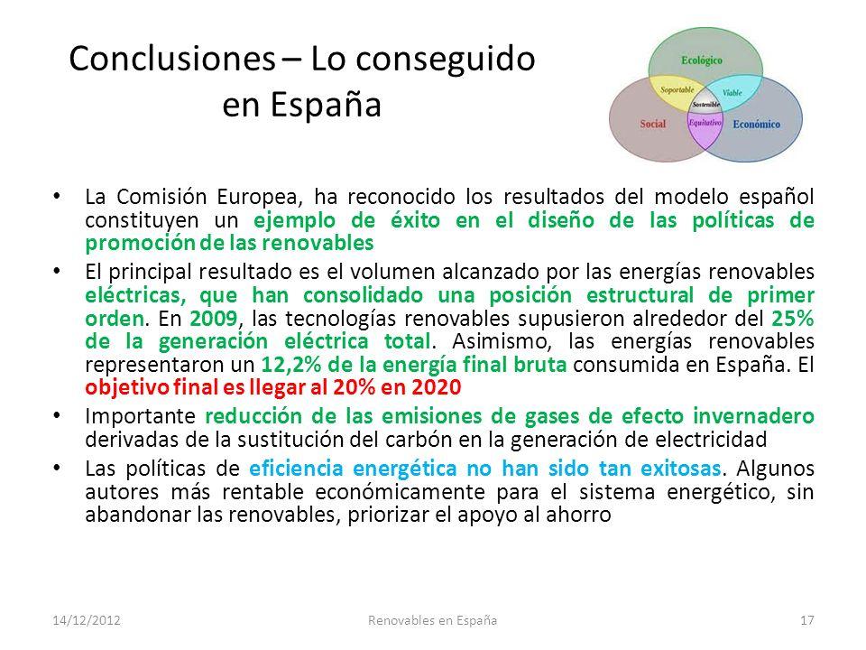 Conclusiones – Lo conseguido en España