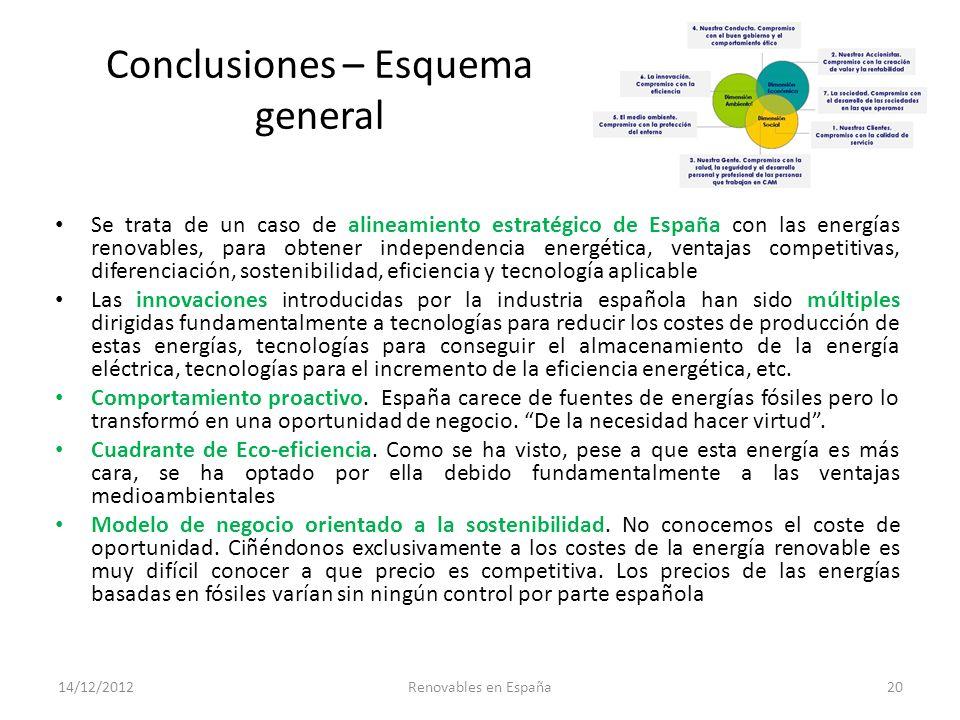 Conclusiones – Esquema general