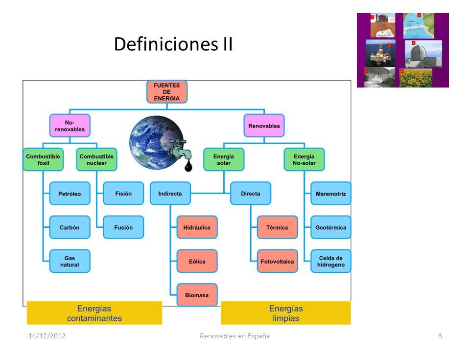 Definiciones II 14/12/2012 Renovables en España