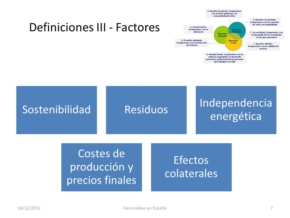 Definiciones III - Factores