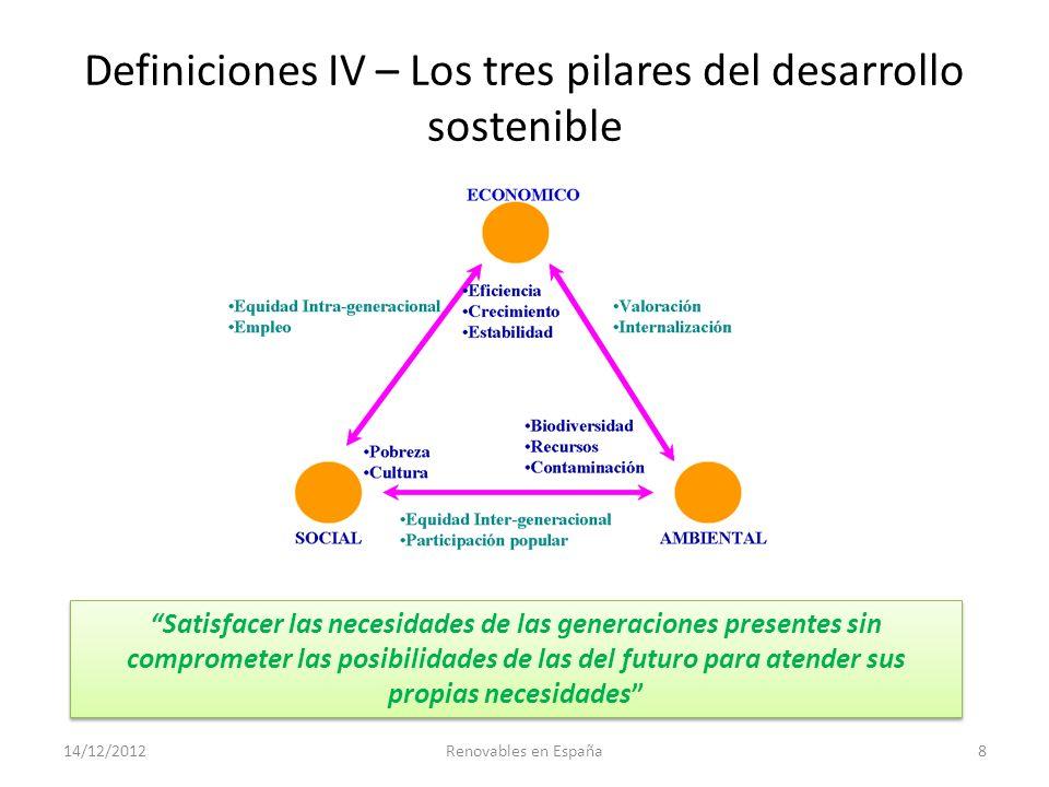Definiciones IV – Los tres pilares del desarrollo sostenible