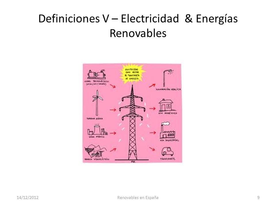 Definiciones V – Electricidad & Energías Renovables