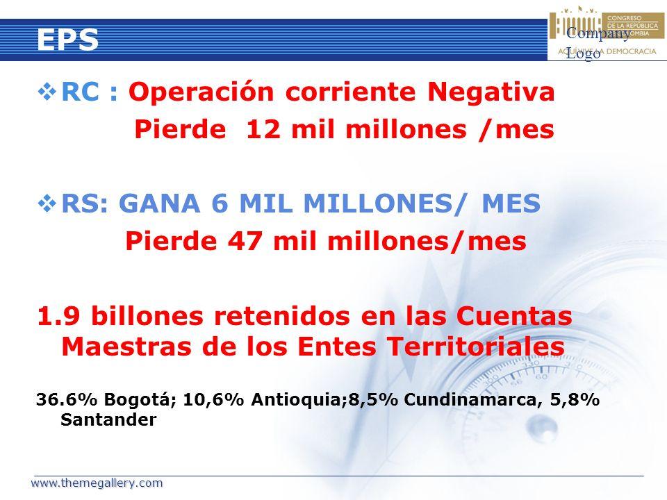 EPS RC : Operación corriente Negativa Pierde 12 mil millones /mes