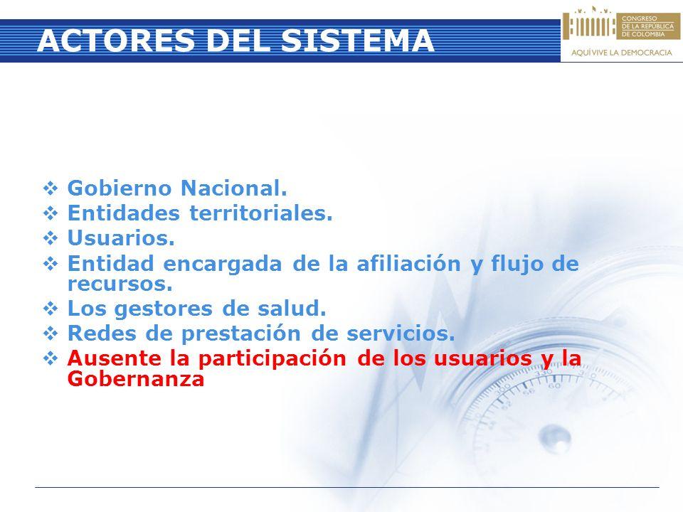 ACTORES DEL SISTEMA Gobierno Nacional. Entidades territoriales.