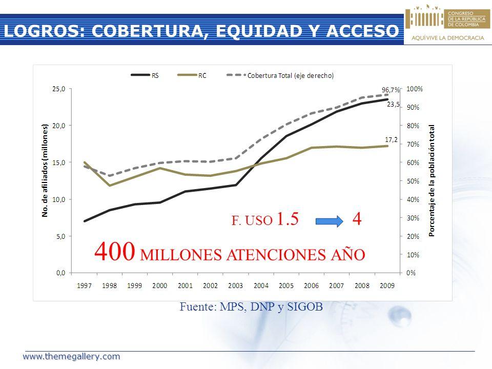 LOGROS: COBERTURA, EQUIDAD Y ACCESO