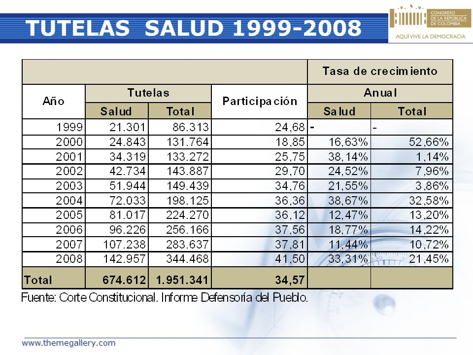 TUTELAS SALUD 1999-2008 www.themegallery.com