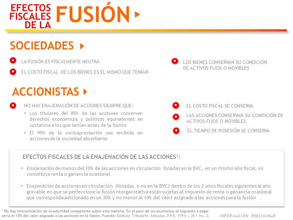 FUSIÓN SOCIEDADES ACCIONISTAS EFECTOS FISCALES DE LA