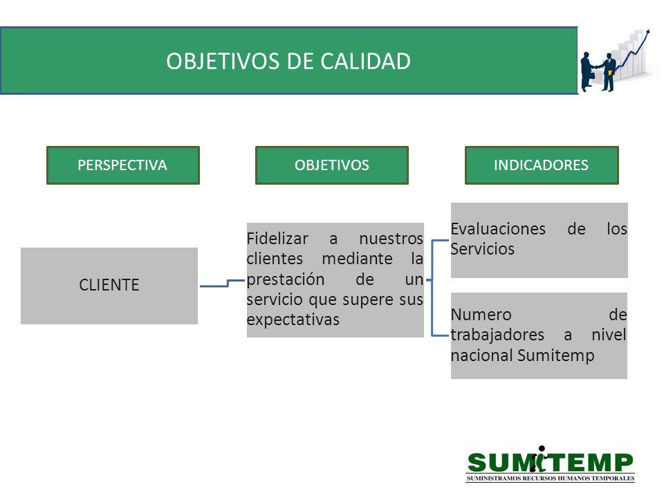 OBJETIVOS DE CALIDAD Evaluaciones de los Servicios