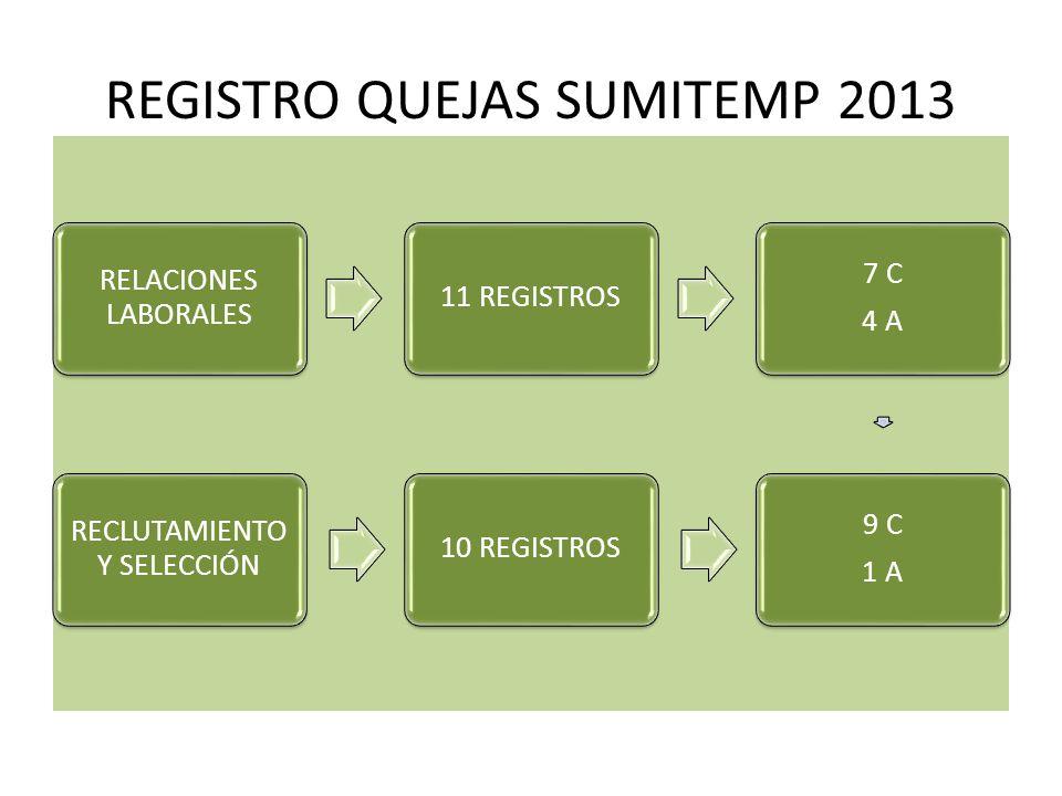 REGISTRO QUEJAS SUMITEMP 2013