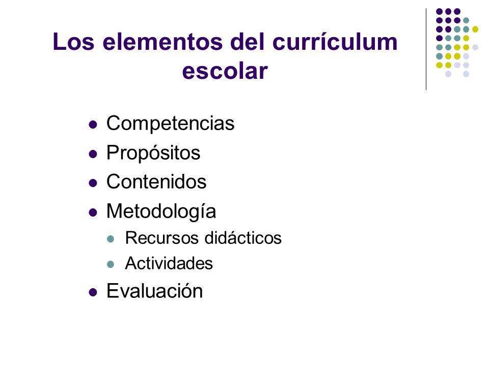 Los elementos del currículum escolar