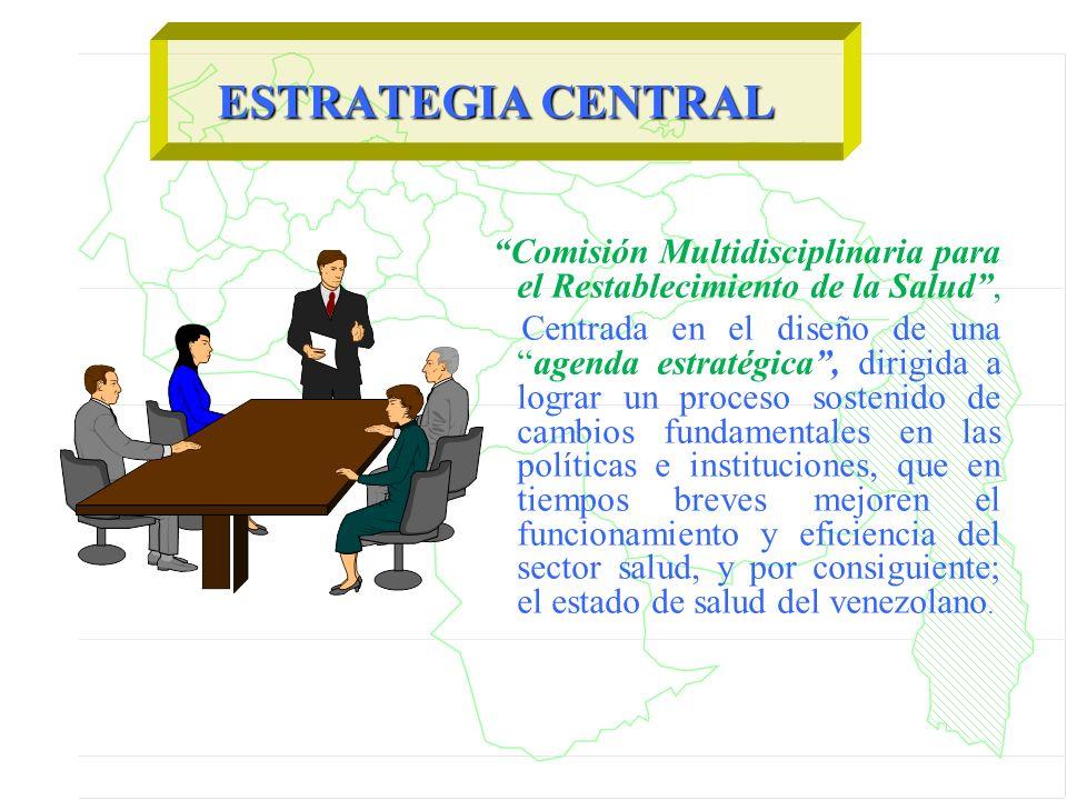 ESTRATEGIA CENTRAL Comisión Multidisciplinaria para el Restablecimiento de la Salud ,