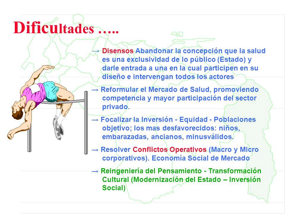 Dificultades …..