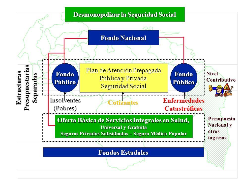 Desmonopolizar la Seguridad Social