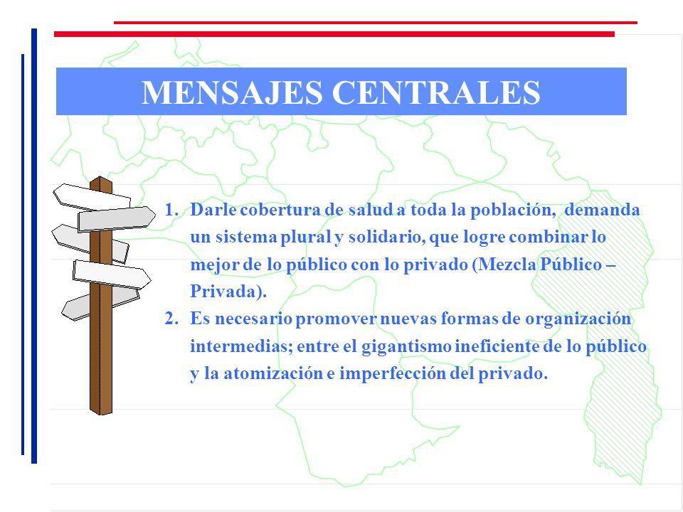 MENSAJES CENTRALES