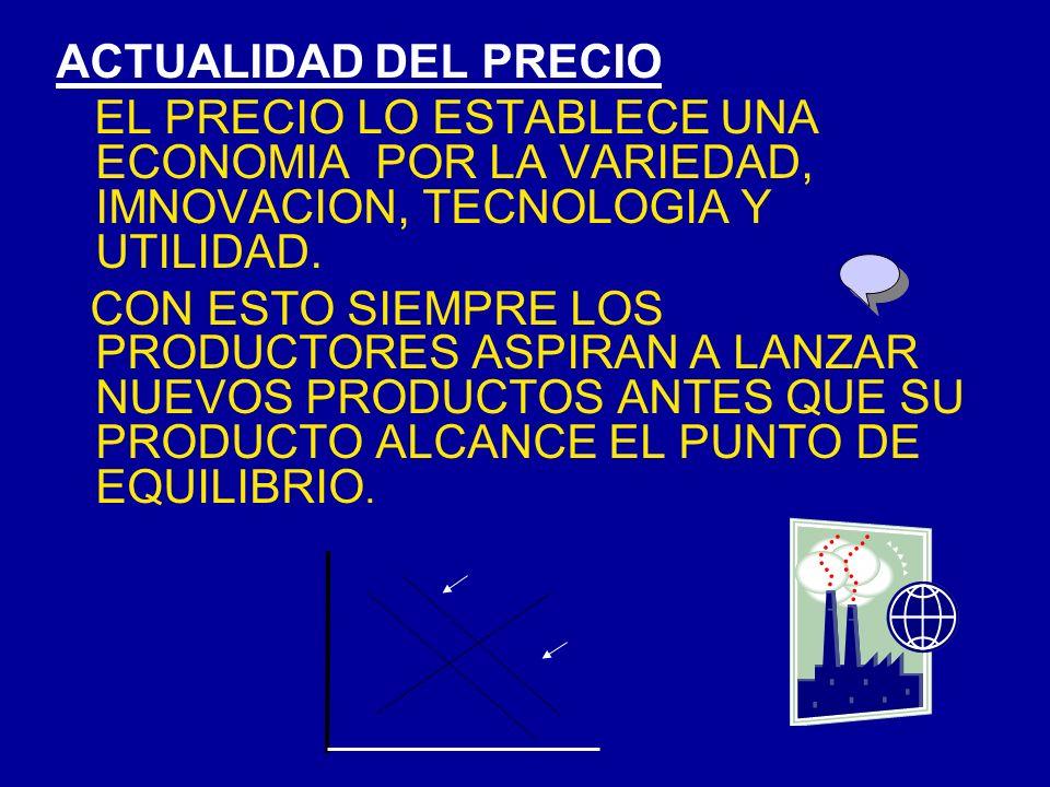 ACTUALIDAD DEL PRECIO EL PRECIO LO ESTABLECE UNA ECONOMIA POR LA VARIEDAD, IMNOVACION, TECNOLOGIA Y UTILIDAD.