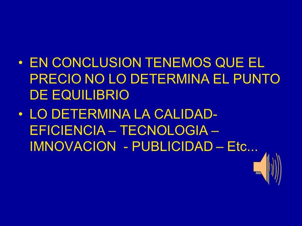 EN CONCLUSION TENEMOS QUE EL PRECIO NO LO DETERMINA EL PUNTO DE EQUILIBRIO