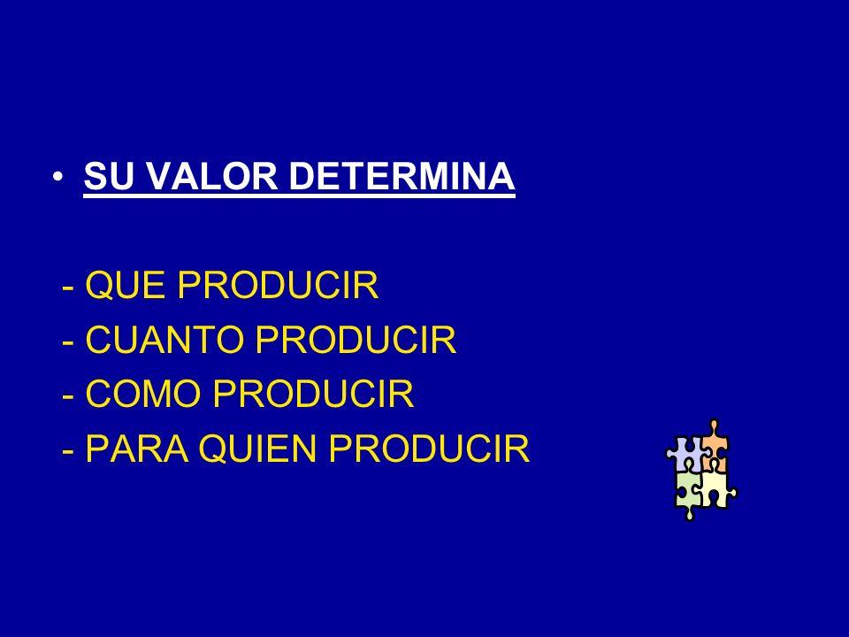 SU VALOR DETERMINA - QUE PRODUCIR - CUANTO PRODUCIR - COMO PRODUCIR - PARA QUIEN PRODUCIR