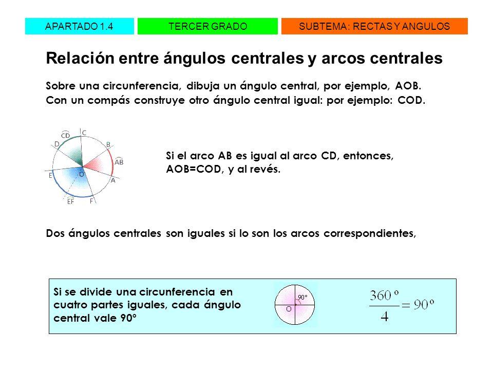 Relación entre ángulos centrales y arcos centrales