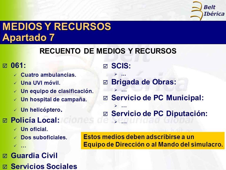 RECUENTO DE MEDIOS Y RECURSOS