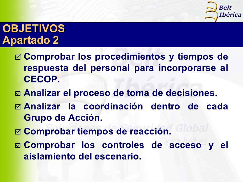 OBJETIVOS Apartado 2. Comprobar los procedimientos y tiempos de respuesta del personal para incorporarse al CECOP.