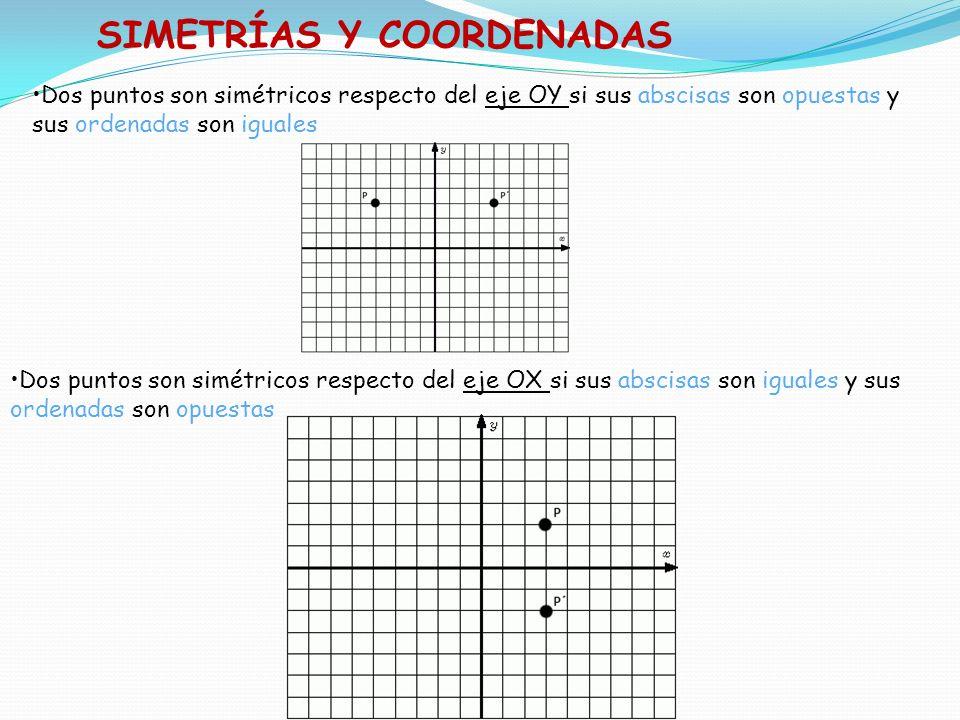 SIMETRÍAS Y COORDENADAS