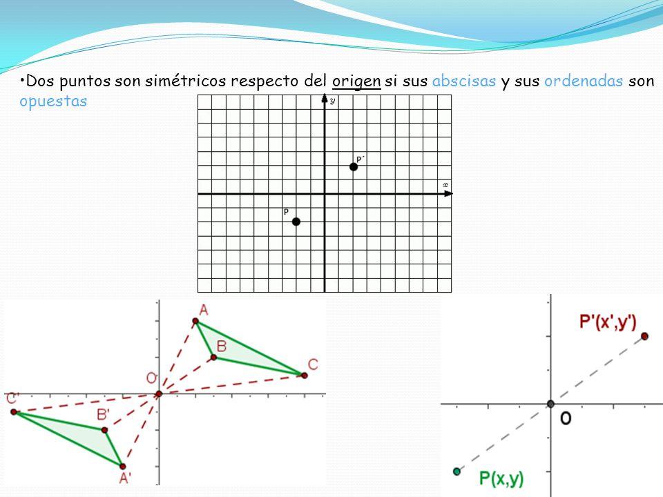 Dos puntos son simétricos respecto del origen si sus abscisas y sus ordenadas son opuestas