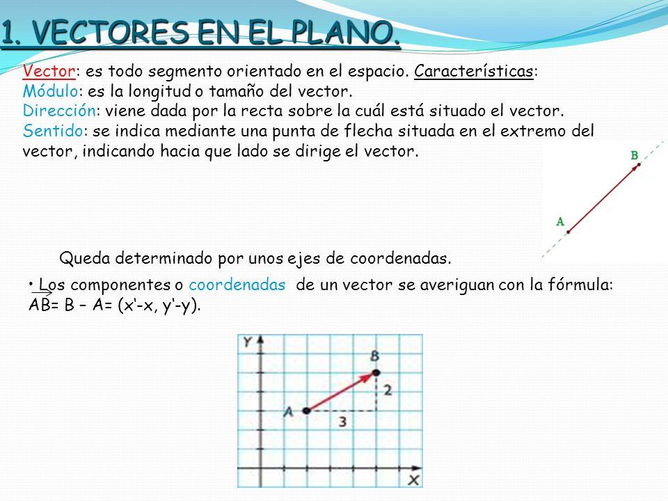 1. VECTORES EN EL PLANO. Vector: es todo segmento orientado en el espacio. Características: Módulo: es la longitud o tamaño del vector.