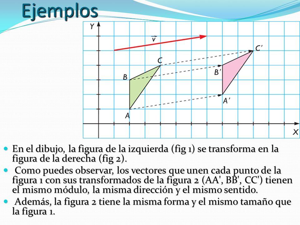 Ejemplos En el dibujo, la figura de la izquierda (fig 1) se transforma en la figura de la derecha (fig 2).