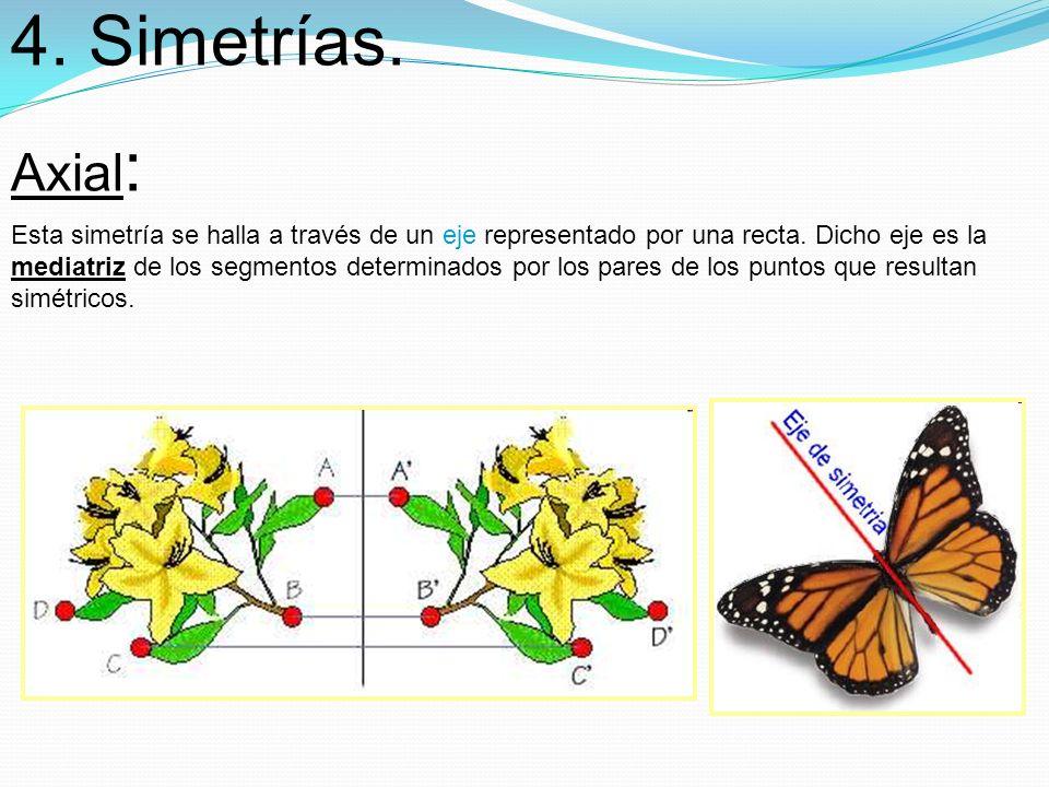 4. Simetrías. Axial: