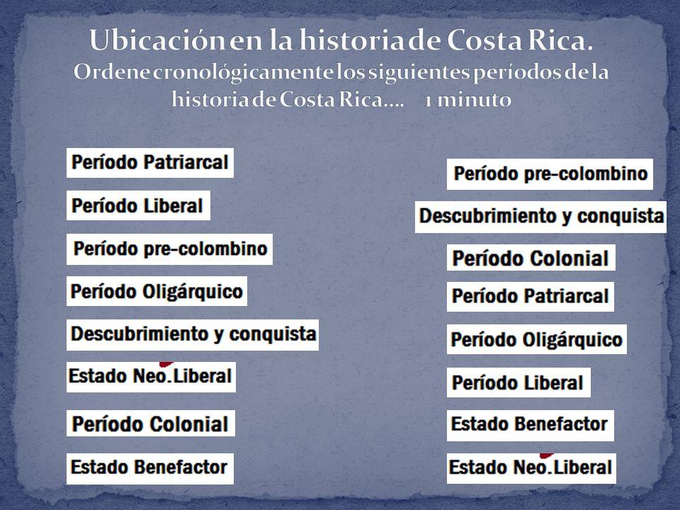 Ubicación en la historia de Costa Rica