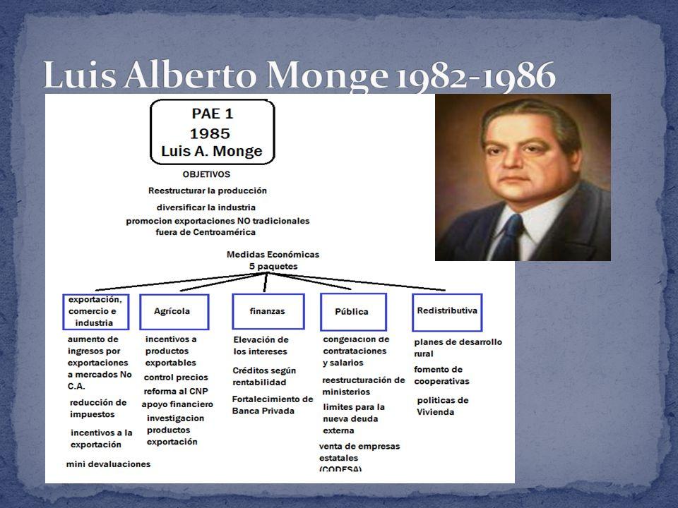 Luis Alberto Monge 1982-1986