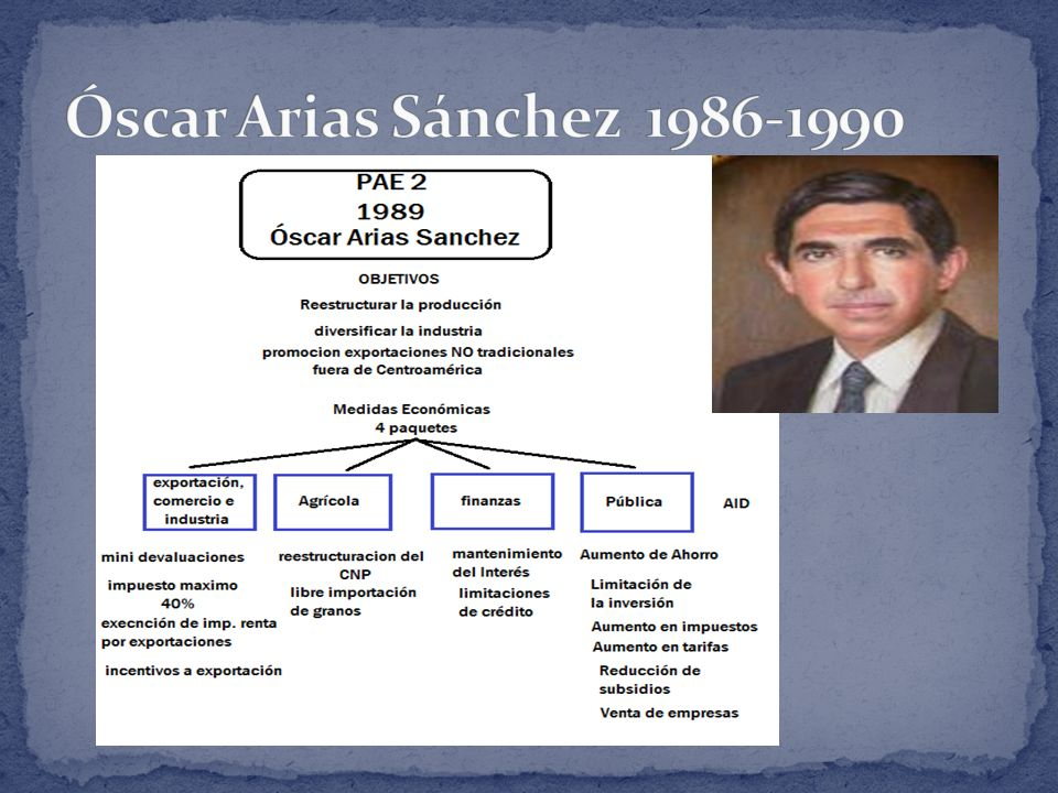 Óscar Arias Sánchez 1986-1990