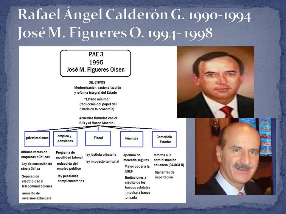Rafael Ángel Calderón G. 1990-1994 José M. Figueres O. 1994- 1998