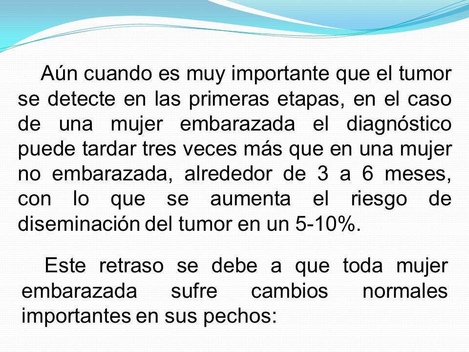 Aún cuando es muy importante que el tumor se detecte en las primeras etapas, en el caso de una mujer embarazada el diagnóstico puede tardar tres veces más que en una mujer no embarazada, alrededor de 3 a 6 meses, con lo que se aumenta el riesgo de diseminación del tumor en un 5-10%.