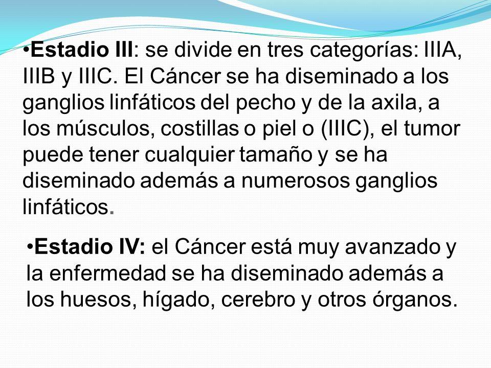 Estadio III: se divide en tres categorías: IIIA, IIIB y IIIC