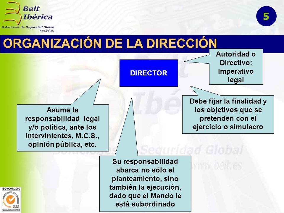 Autoridad o Directivo: Imperativo legal